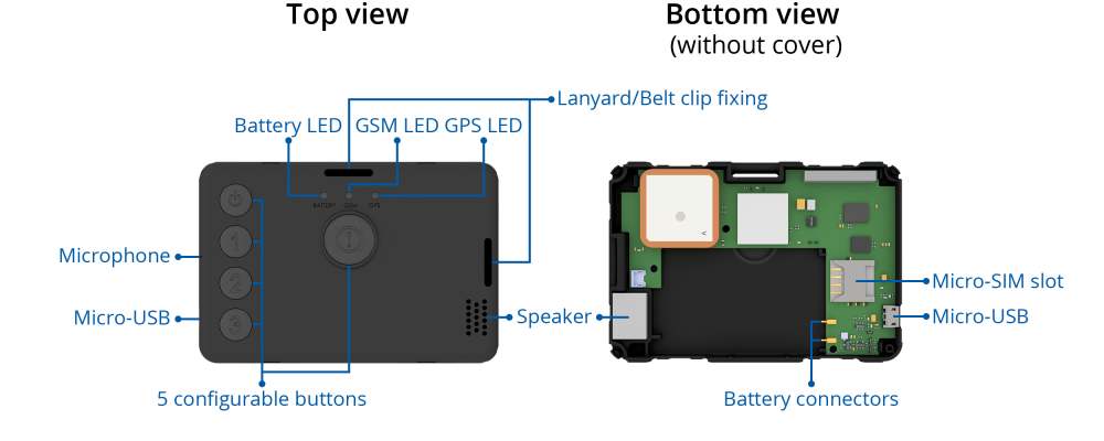 GH5200 know your device.png